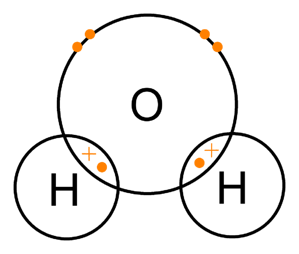 Covalent bonds of water (H20)
